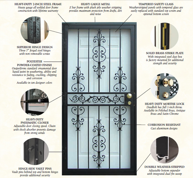 Security Doors For Homes - Door Ideas ~ themiracle.biz